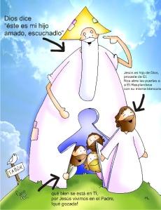 transfiguracion-fano